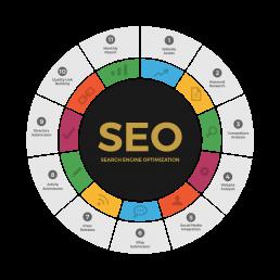 Calgary SEO Services | Rank #1 On Google 9 calgary seo,calgary seo services